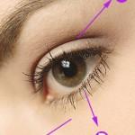 Göz Çevresi Kırışıklıkları İçin Çözüm